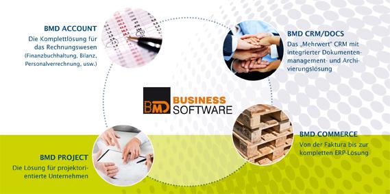 GCT Imagebroschuere - BMD Business Software